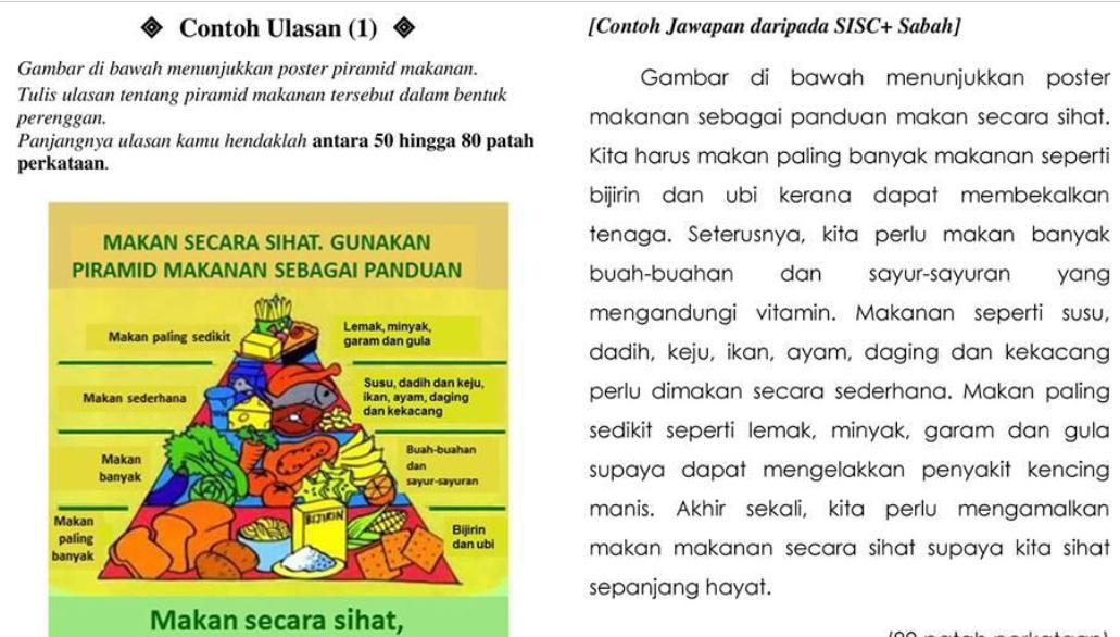 Contoh Jawapan Soalan Penulisan Mengikut Standard UPSR Subjek Bahasa Melayu Penulisan