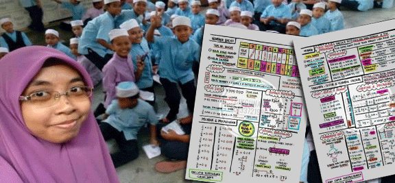 Nota Matematik UPSR Oleh Cikgu Nana