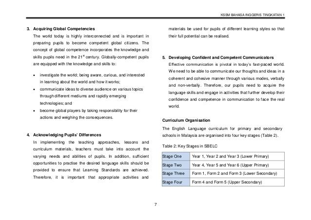 Download Dskp Bahasa Inggeris Tingkatan 1 Baik Dskp form 1 Cefr Of Muat Turun Dskp Bahasa Inggeris Tingkatan 1 Yang Bermanfaat Khas Untuk Ibubapa Download