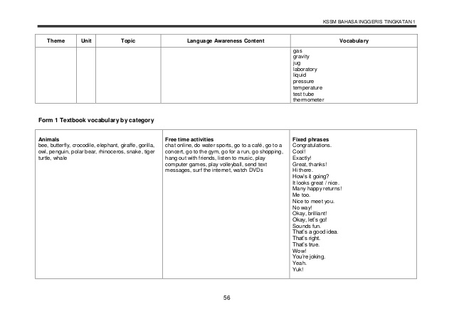 Download Dskp Bahasa Inggeris Tingkatan 1 Power Dskp form 1 Cefr Of Muat Turun Dskp Bahasa Inggeris Tingkatan 1 Yang Bermanfaat Khas Untuk Ibubapa Download