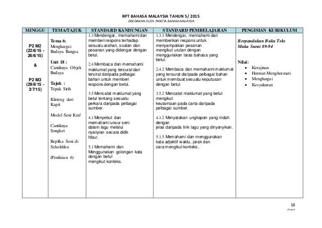 Download Dskp Bahasa Melayu Tahun 5 Penting Rpt Bm Kssr Tahun 5 Sjkc 1 Of Muat Turun Dskp Bahasa Melayu Tahun 5 Yang Power Khas Untuk Guru-guru Dapatkan