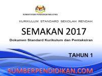 Download Dskp Pendidikan islam Tahun 2 Baik Dskp Tahun 1 Kssr Semakan 2017 Sumber Pendidikan