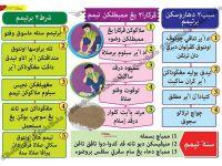 Download Dskp Pendidikan islam Tahun 2 Power Akal Bistari Carta Standard Pendidikan islam Kbat Kssr Dskp Tahun 5