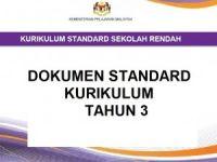 Download Dskp Pendidikan Kesihatan Tahun 6 Bermanfaat Dokumen Standard Kurikulum Dsk Tahun 3 Sumber Pendidikan