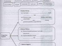 Download Dskp Pendidikan Muzik Tingkatan 1 Power Sasbadi 18 Super Skills Modul Aktiviti Dskp Pt3 Literasi Sejarah
