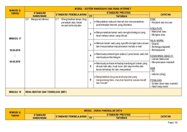 Download Dskp Reka Bentuk Teknologi Tahun 5 Bernilai Rpt Tmk Tahun 5 2018 Of Download Dskp Reka Bentuk Teknologi Tahun 5 Yang Berguna Khas Untuk Para Guru Perolehi