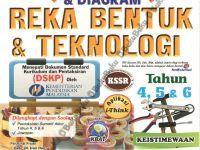 Download Dskp Reka Bentuk Teknologi Tahun 5 Penting Pni Neuron Peta Minda Visua Diagram End 5 7 2017 3 10 Pm