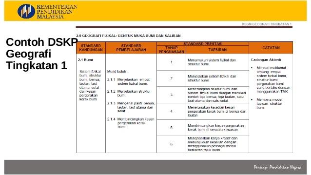 Download Dskp Sains Tambahan Tingkatan 5 Hebat Kssm Baru Of Dapatkan Dskp Sains Tingkatan 5 Yang Bernilai Khas Untuk Ibubapa Perolehi