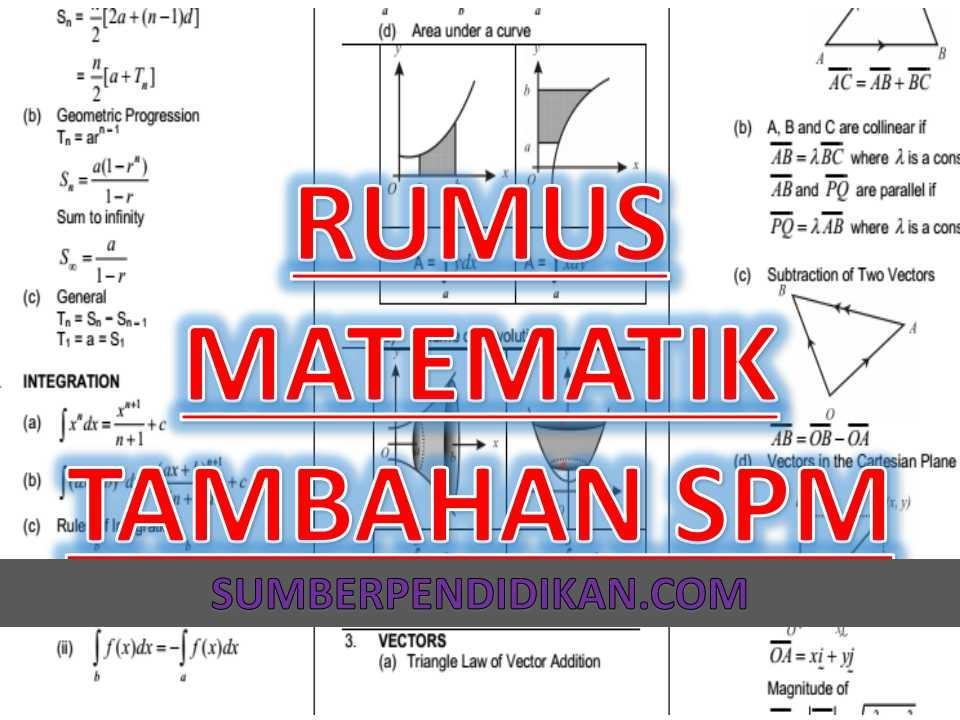 Download Dskp Sains Tambahan Tingkatan 5 Power formula Rumus Matematik Tambahan Tingkatan 4 Dan 5 Sumber Pendidikan Of Dapatkan Dskp Sains Tingkatan 5 Yang Bernilai Khas Untuk Ibubapa Perolehi