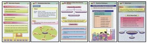 Download Dskp Tasawwur islam Tingkatan 4 Bermanfaat Portal E Pendidikan islam Of Muat Turun Dskp Tasawwur islam Tingkatan 4 Yang Berguna Khas Untuk Cikgu Dapatkan
