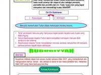 Download Dskp Tasawwur islam Tingkatan 4 Menarik Nota Lengkap Tasawwur islam Ting 4