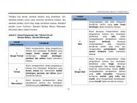 Latihan Bahasa Melayu Tingkatan 4 Baik Dskp Kssm Bahasa Melayu Tingkatan 1