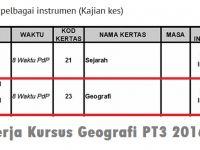 Latihan Geografi Pt3 Hebat Kerja Kursus Geografi Pt3 2016