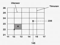 Latihan Geografi Pt3 Hebat Tingkatan 3 Kemahiran Geografi Bab 1 Kedudukan Geografi Pt3