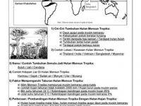 Latihan Geografi Spm Berguna Sample Nota Geografi Spm by Buku Geografi issuu