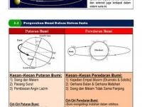 Latihan Geografi Spm Penting Sample Nota Geografi Spm by Buku Geografi issuu
