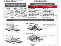 Latihan Geografi Spm Terhebat Sample Nota Geografi Spm by Buku Geografi issuu