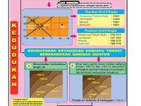 Latihan Geografi Tingkatan 2 Terbaik Nota Geog Ting 3 Kemahiran Geografi by Buku Geografi issuu