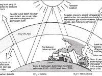 Latihan Geografi Tingkatan 5 Bernilai Geografi Tingkatan 1