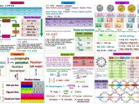 Latihan Matematik Tahun 4 Baik Pendidikanmalaysia Com