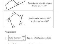 Latihan Matematik Tingkatan 2 Hebat Nota Matematik Tingkatan 3 Bab 2 Poligon Polygons Ii Chegu Zam