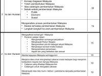 Latihan Sejarah Spm Penting Contoh soalan Dan Skema Jawapan Kertas 3 Sejarah Spm