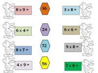Nota Bahasa Inggeris Tahun 3 Yang Sangat Terbaik Latihan Darab Matematik Kssr Tahun 3 Worksheet Pinterest