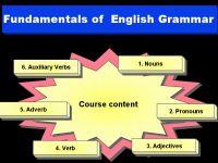 Nota Bahasa Inggeris Tahun 5 Yang Penting Muet Knowledgecentre Page 5