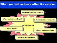 Nota Bahasa Inggeris Tahun 5 Yang Power Kelas Bahasa Inggeris Knowledgecentre Page 2