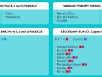 Nota Bahasa Inggeris Tahun 5 Yang Sangat Berguna Review Aplikasi Untuk Pembelajaran Ilearnace Daripada Sasbadi