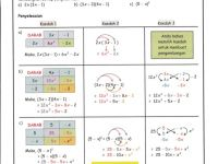 Nota Bahasa Inggeris Tahun 5 Yang Sangat Terbaik Nota Matematik Tingkatan 4