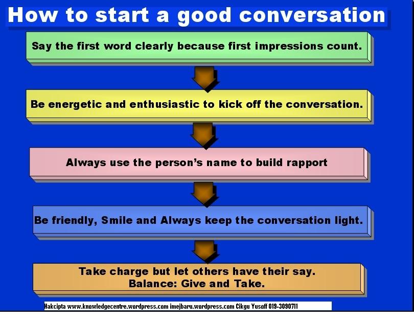 teknik memulakan perbualan dengan baik