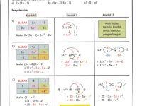 Nota Bahasa Inggeris Tahun 6 Yang Terbaik Nota Matematik Tingkatan 4