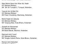 Nota Bahasa Inggeris Tahun 6 Yang Terhebat Modul Latihan Bahasa Melayu Upsr