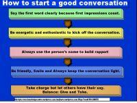 Nota Bahasa Inggeris Tingkatan 5 Yang Sangat Meletup Perbualan Bahasa Inggeris Knowledgecentre Page 2