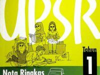 Nota Bahasa Inggeris Upsr Yang Penting Categories Bahasa Inggeris Upsr Nota Ringkas Tahun 1