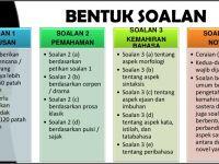 Nota Bahasa Melayu Spm Yang Power Bahasa Melayu Spm
