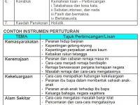 Nota Bahasa Melayu Spm Yang Sangat Bernilai Bahasa Melayu by andrew Choo