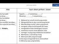 Nota Bahasa Melayu Spm Yang Terhebat Bahasa Melayu Upsr 2016 Nota Padat Ayat Nilai Murni