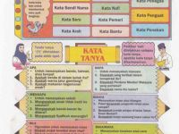 Nota Bahasa Melayu Tahun 3 Yang Hebat Bahasa Melayu Tatabahasa Upsr