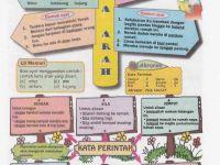 Nota Bahasa Melayu Tahun 3 Yang Menarik Bahasa Melayu Tatabahasa Upsr