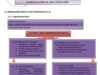 Nota Bahasa Melayu Tingkatan 2 Yang Baik Pendidikanmalaysia Com
