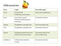 Nota Biologi Tingkatan 4 Yang Baik Bab 6 Nutrisi Biologi Tingkatan 4