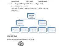 Nota Biologi Tingkatan 4 Yang Sangat Berguna Besta T4 2015 Terkini