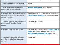 Nota Biologi Tingkatan 5 Yang Bermanfaat Biology Note Cikgu Heery soalan Ramalan 2015 Kbat soalan