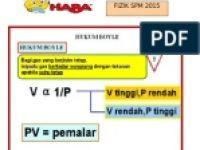 Nota Fizik Spm Yang Bermanfaat Koleksi Makna istilah formula Fizik Spm 2