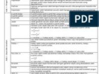Nota Fizik Spm Yang Menarik Koleksi Makna istilah formula Fizik Spm 2