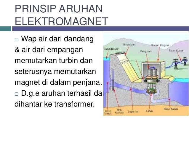 fizik ting5 bab 35 4 638 jpg