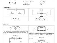 Nota Fizik Tingkatan 5 Yang Terhebat Spm Physics formula List form5