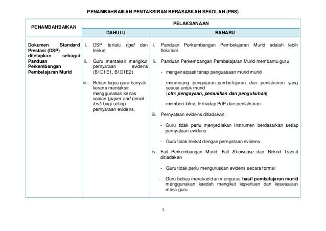 nota penambahbaikan pbs 1 638 jpg